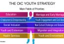 OIC Steering Committee on Youth and Sports to Adopt Draft Action Plan on OIC Youth Strategy